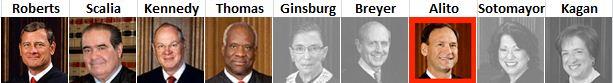 Ching vs. Salinas Case Digest Paper